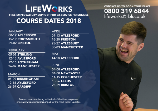 LifeWorks - Course Dates 2018