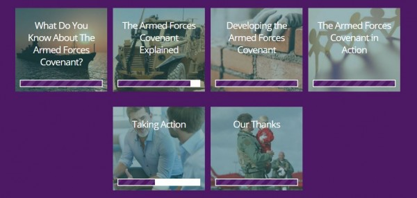 AF families course outline