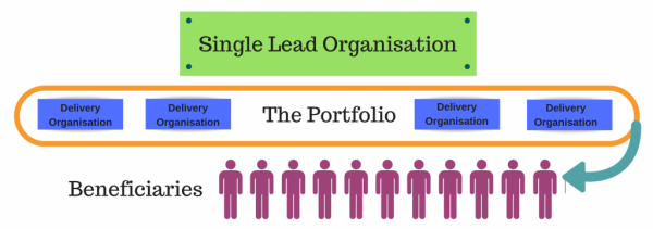 Single-Lead-organisation-1024x360